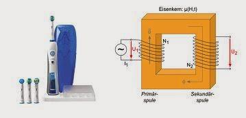 Teori dasar transmisi listrik tanpa kabel