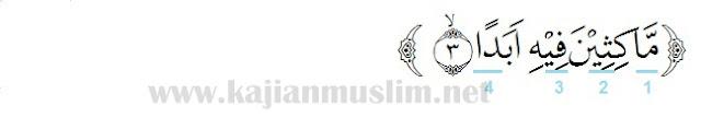 Hukum Tajwid Surat Al-Kahfi Ayat 3