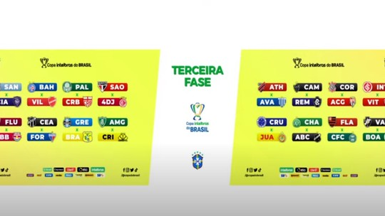 Copa do Brasil: São Paulo enfrenta o 4 de Julho-PI na 3ª fase; Fla pega o Coritiba.