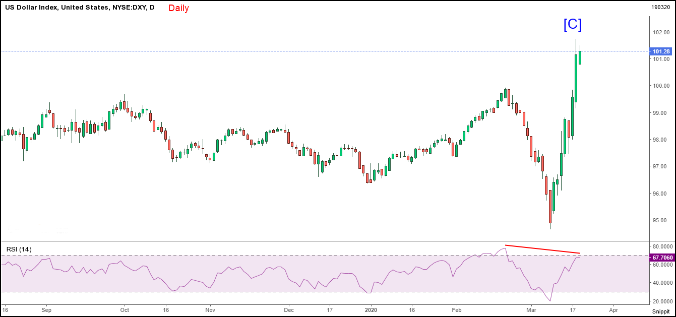 dxy-d-190320.png