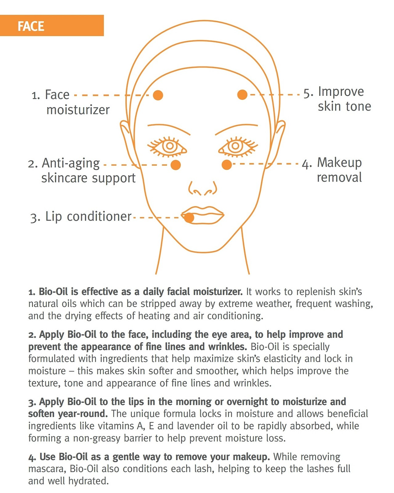 For review bio face oil The Benefits