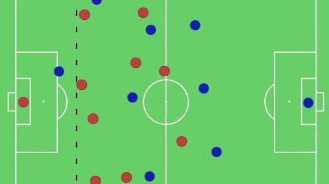 Pengertian Offside Dalam Sepak Bola Beserta Penyebabnya Penjasorkes
