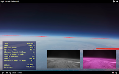 Earth curvature from a high-altitude balloon
