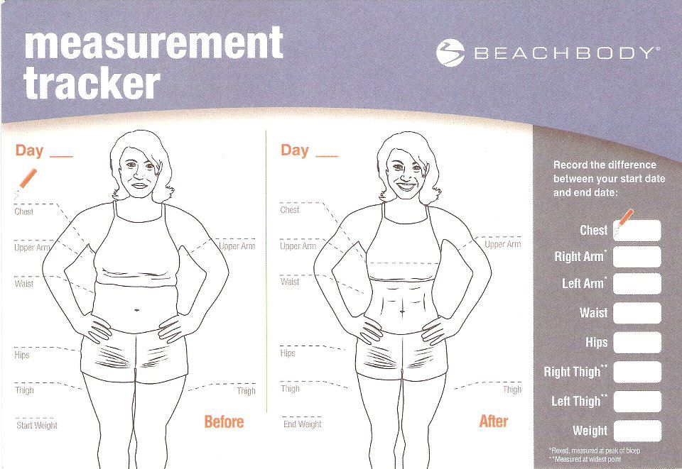 Youll Start By Filling In Your Measurement Tracker