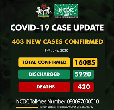 Nigeria COVID-19 Update