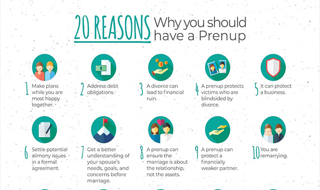 20 Reasons Why You Should Have A Prenup