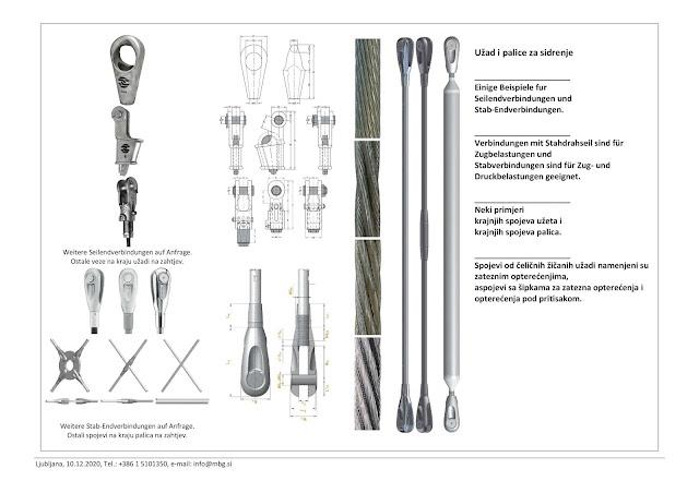 Užad i palice za sidrenje
