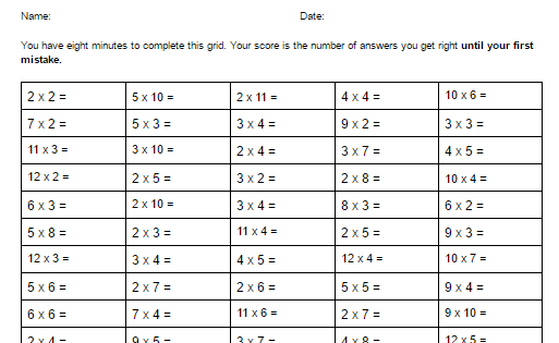 Number Names Worksheets : 1 to 15 times tables 1 To 15 Times ...