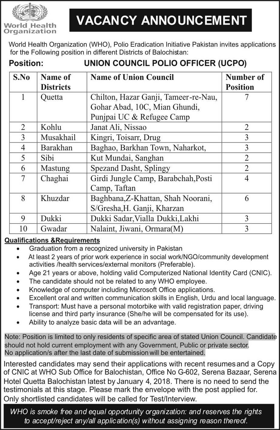 Jobs In Balochistan World Health Organization  Dec 2017