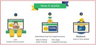 https://www.earncrypto.com/earn-free-dogecoin/?r=90690