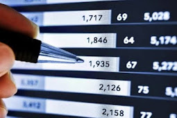 Kenali Resiko Investasi Saham yang menguntungkan dan cepat