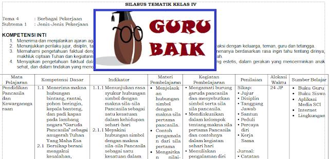 Download Silabus Kelas 4 Tema 4 Kurikulum 2013 Revisi 2018
