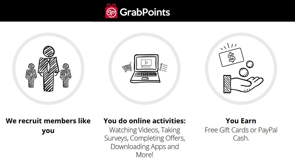 GrabPoints, PTC para ganar dinero en Internet