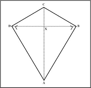 Rumus Mencari Kedua Diagonal Layang-Layang