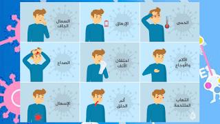 تعرف على الأعراض التي يجب الانتباه إليها في السلالة الجديدة لفيروس كورونا