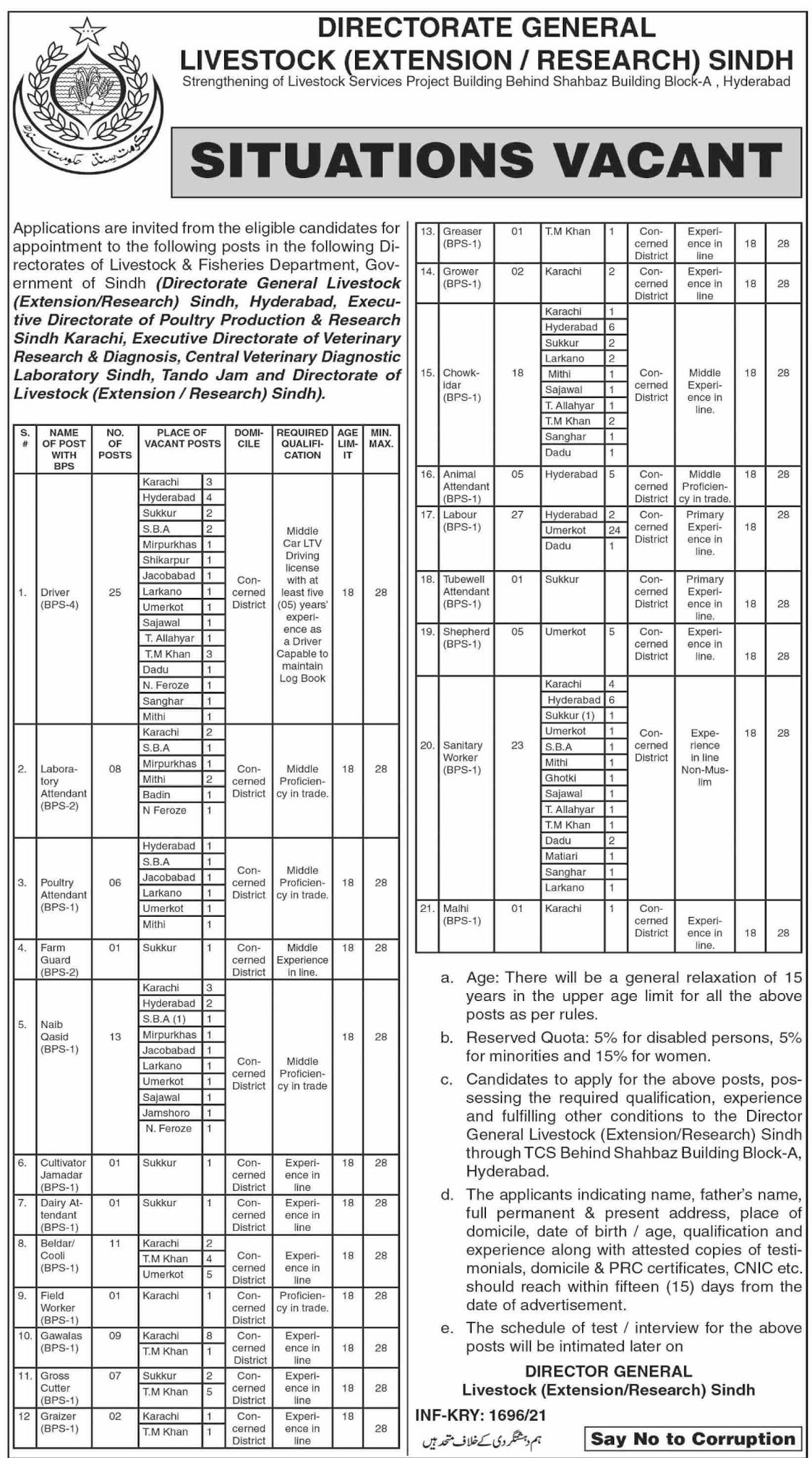 Directorate General Livestock (Extension/Research) Sindh Jobs 2021 in Pakistan
