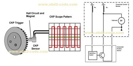 [FPER_4992]  P0339 Crankshaft Position Sensor Intermittent - Obd2-code   Resistor Wiring Diagram Crank Sensor      Obd2-code