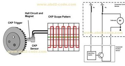 P0339 Crankshaft Position Sensor Intermittent - Obd2-code