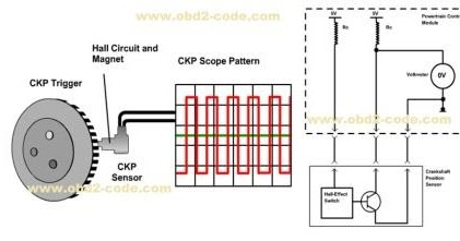 crankshaft position sensor a circuit intermittent location