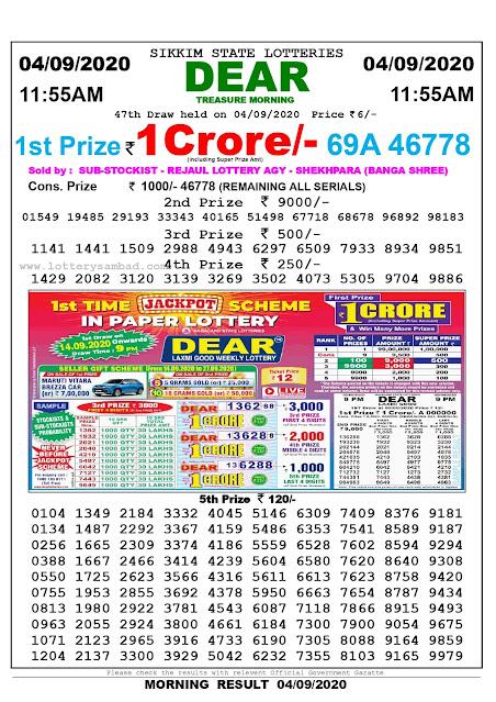 Lottery Sambad Today 04.09.2020 Dear Treasure Morning 11:55 am