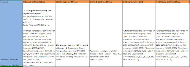 Little Savings - Credit Card Rewards