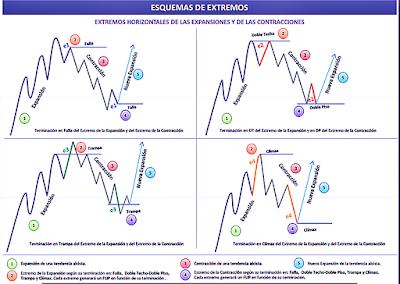 Opciones Binarias Espana