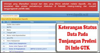 New Penjelasan Lengkap Terkait Keterangan Status Data Pada Tunjangan Profesi Di Info GTK