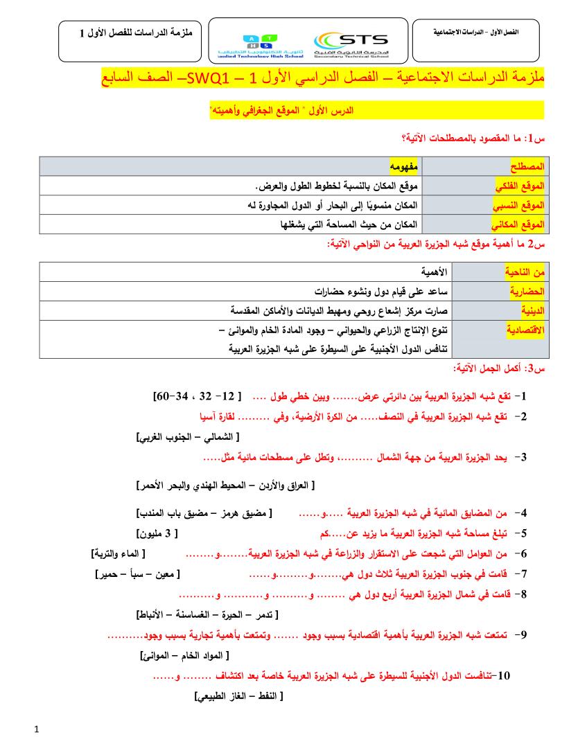 حل درس تضاريس شبه الجزيرة العربية للصف السابع