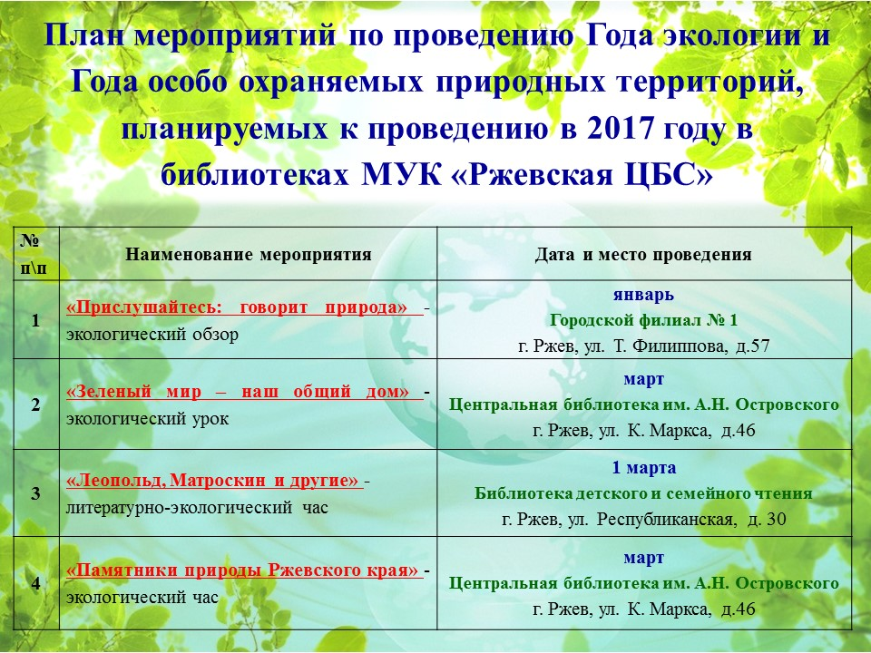 Открытка к году экологии 2017 план мероприятий, рождество новый год