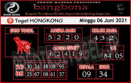 Prediksi Bangbona HK Minggu 06 Juni 2021
