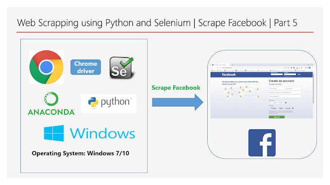Web Scraping using Python and Selenium | Scrape Facebook | Part 5