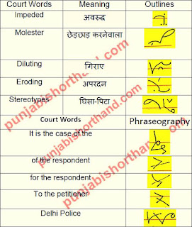 court-shorthand-outlines-02-july-2021
