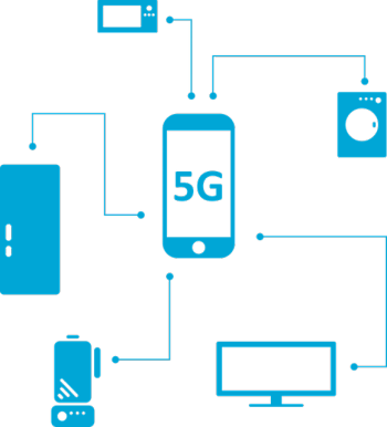 what is 5G ? About 5G in INDIA ? How 5G works all about it 2020
