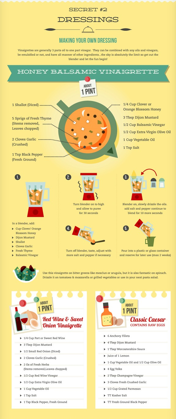 A Beginner's Guide to Extraordinary Cooking - Infographic