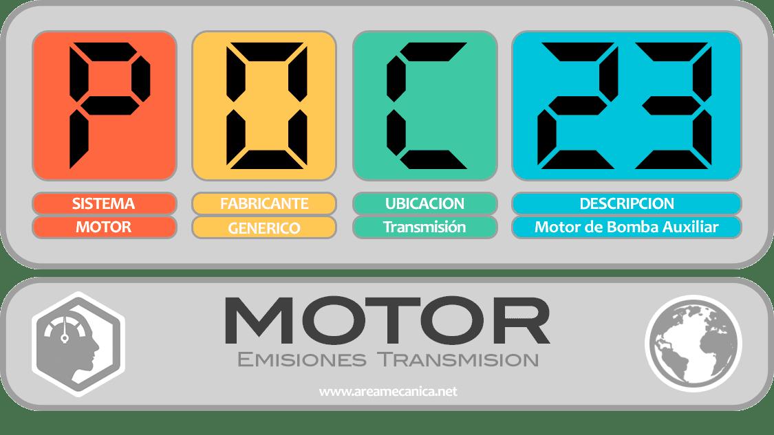 CODIGOS DE FALLA (P0C00-P0CFF) MOTOR | OBD2 | DTC