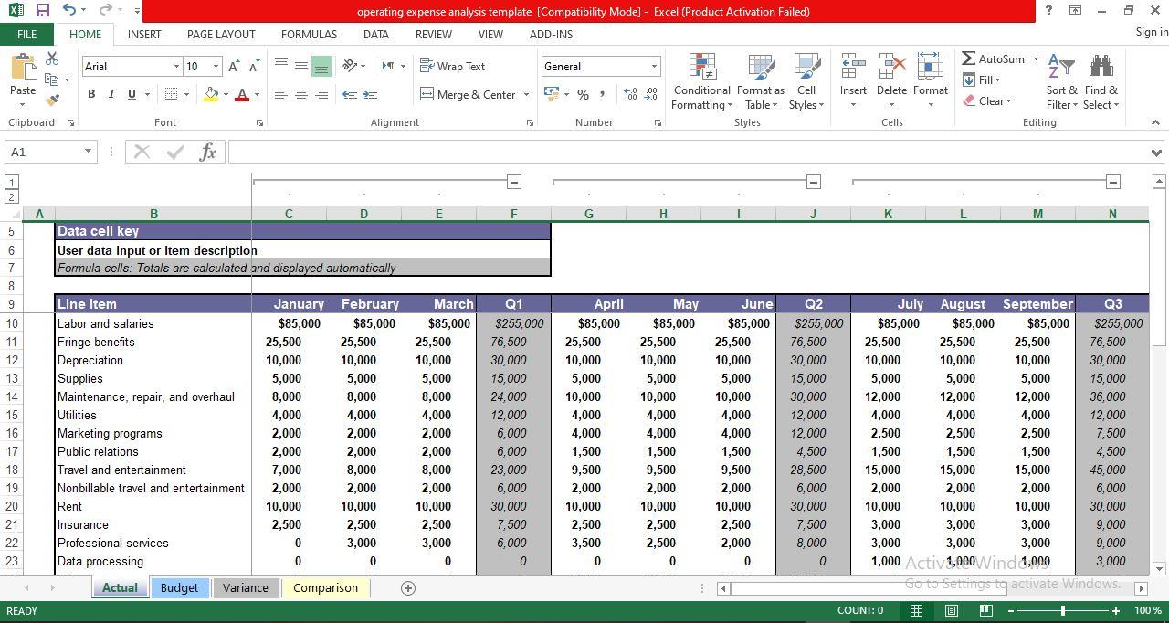 Operating expense analysis template