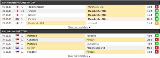 Man Utd vs Partizan, 03h ngày 8/11 - Europa League Mu3