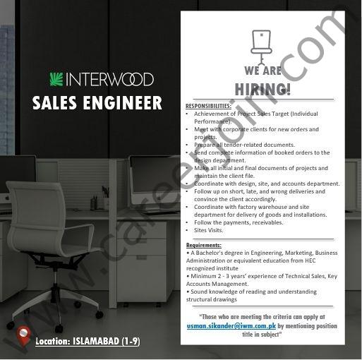 usman.sikander@iwm.com.pk - Interwood Mobel Pvt Ltd Jobs 2021 in Pakistan