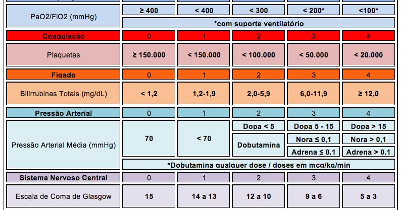 EPM Journal of Medicine Blog de Medicina Interna Sepse  : Captura2Bde2BTela2B2016 04 012Ba25CC2580s2B015956 from epmjournal.blogspot.com size 794 x 417 png 55kB