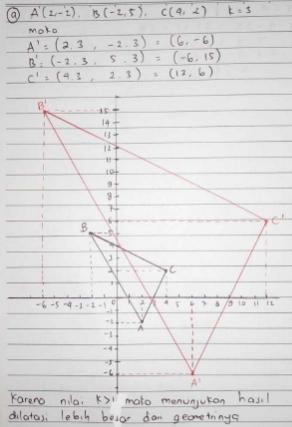 a. A (2, –2), B (–2, 5), C (4, 2), k = 3