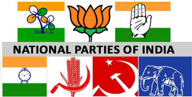 राष्ट्रीय दल एवं उनके संस्थापक | National parties and their founders
