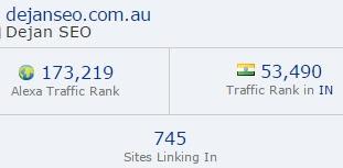 DejanSEO blog ranking