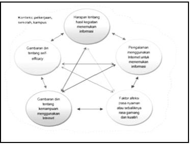 bentuk bagan organisasi related keywords \u0026 suggestions bentuk  bentuk struktur organisasi lini dan fungsional piramida