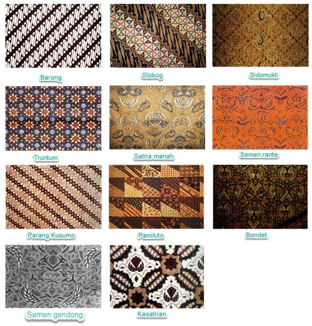 Motif batik adalah kerangka gambar yang mewujudkan batik secara keseluruhan Jenis-jenis Motif Batik