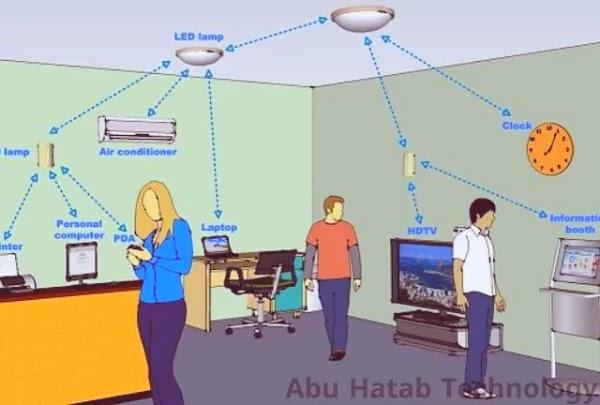 تقنية liFi تنافس تقنية WiFi في قدرتها على ارسال البيانات بسرعة اكبر..