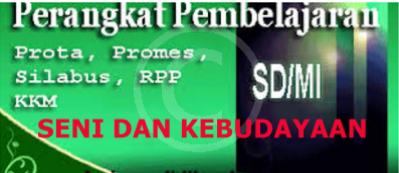 Prota, Promes dan KKM SD/MI Kelas 5 Mata Pelajaran IPS Semester 1 dan 2 Lengkap
