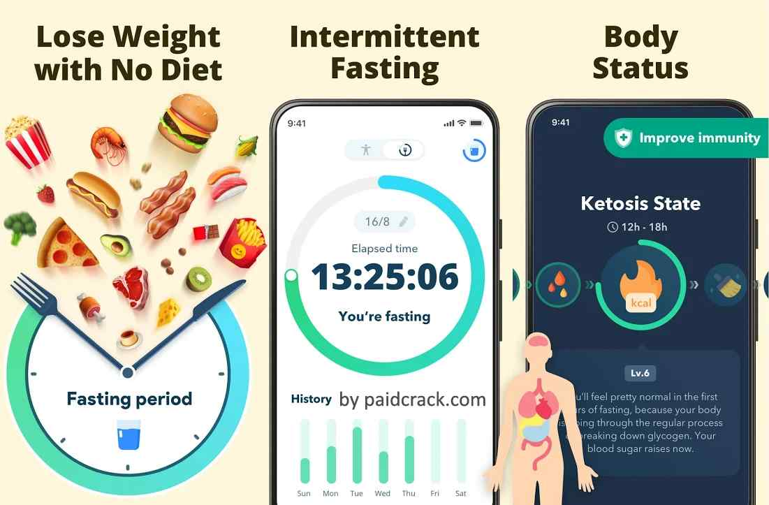 Fasting App - Fasting Tracker & Intermittent Fast Premium Mod Apk 1.3.5