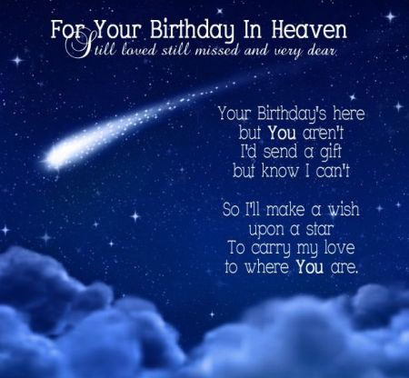 (*BEST*) Birthday Wishes for Father in Heaven, Paradise, Eden