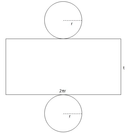 Sedangkan sisi lengkung dari tabung merupakan sisi tegak yang disebut juga  dengan selimut tabung. Jaring-jaring tabung terdiri atas sisi alas dan sisi  atas ... 1f9a870cac