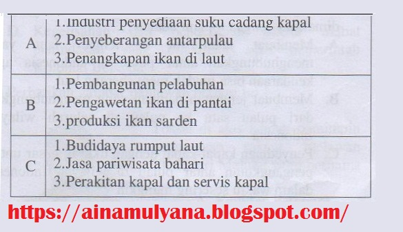 LATIHAN SOAL UKK - PAT IPS KELAS 8 (VIII) SMP/MTS ...